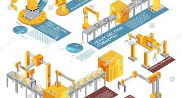 ระบบลำเลียง (Conveyor System )